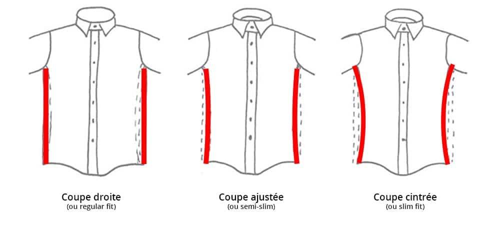 Chemisette pilote pattes et poches blanche coupe droite - Chemise coupe droite homme ...